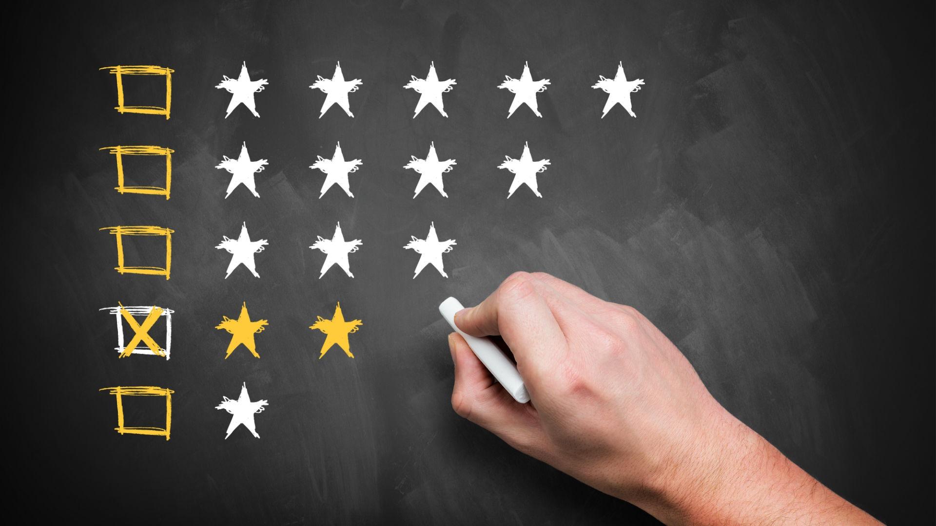 Рейтинг банков по основным показателям